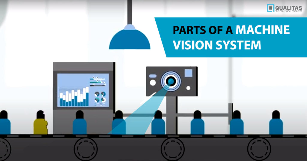 Parts Of A Machine Vision System