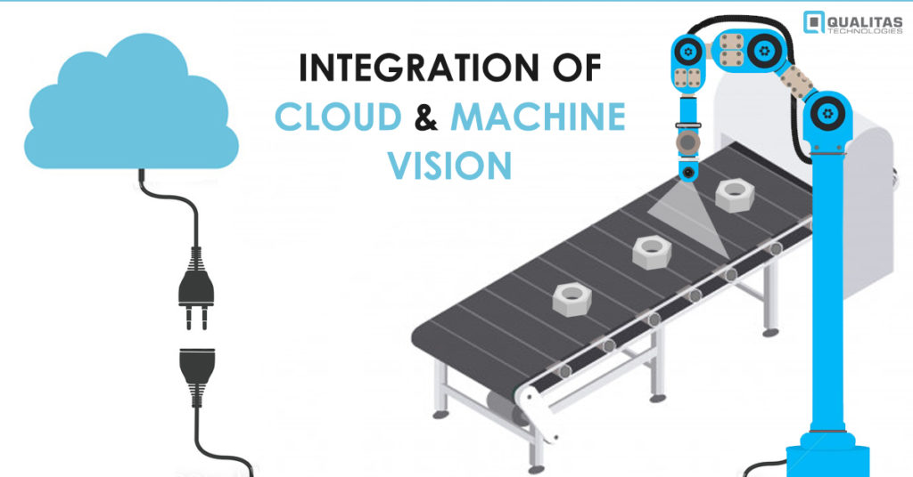 INTEGRATION OF CLOUD AND MACHINE VISION