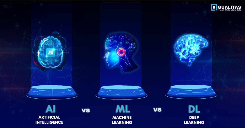 AI vs ML vs DL