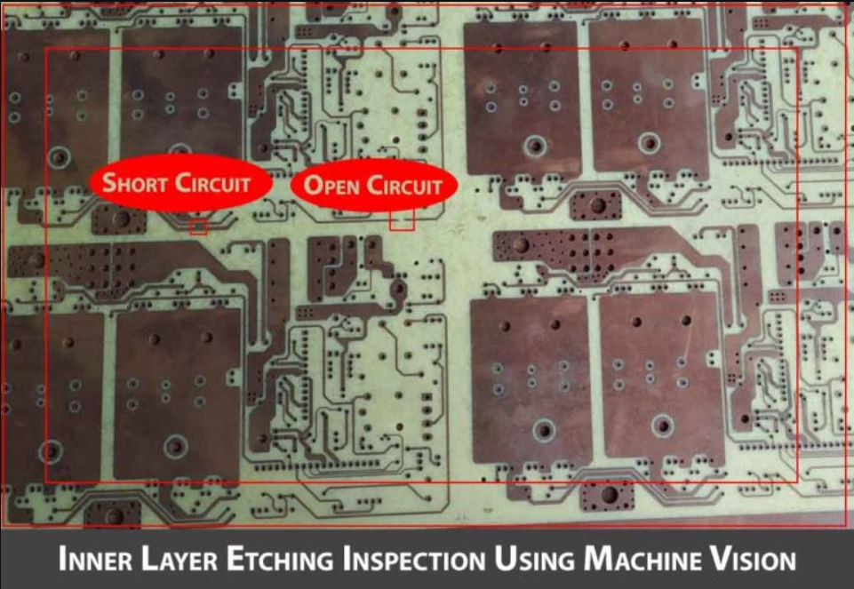 APPLICATION OF MACHINE VISION IN PCB MANUFACTURING- Inner layer etching inspection using machine vision