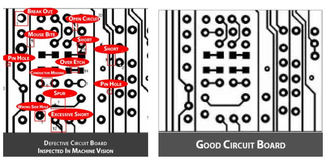 Quality Check Of Circuit Film –