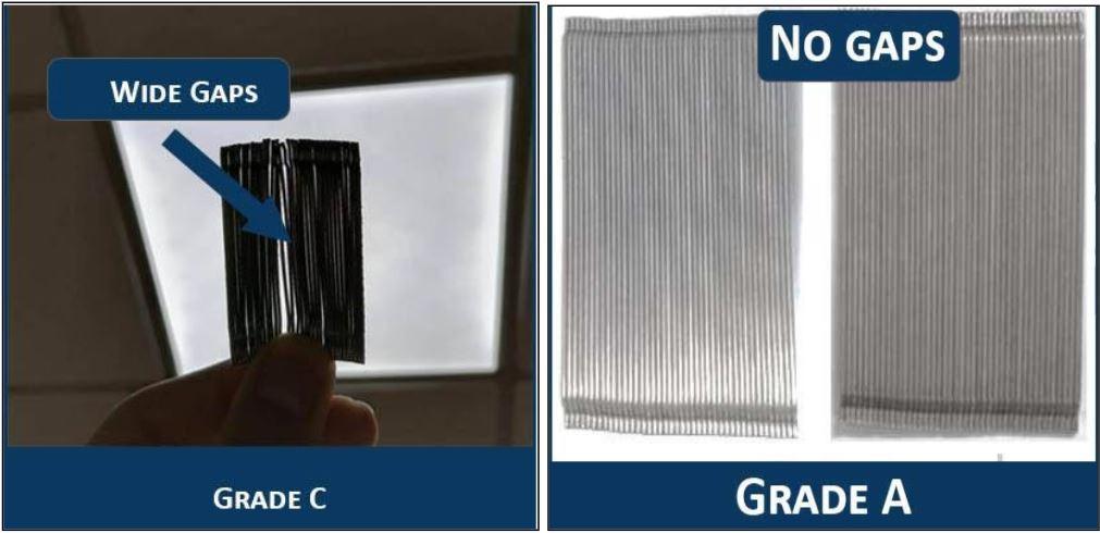Steel Fiber Grading Inspection