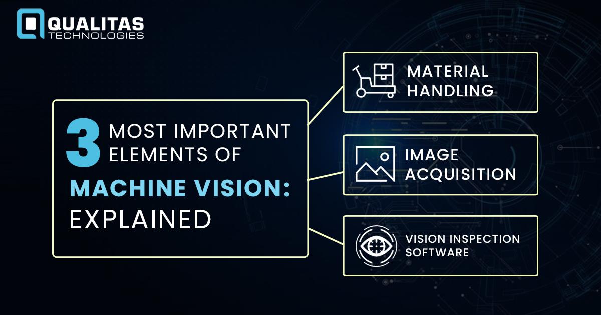 Top 3 Elements Of Machine Vision Qualitas Technologies